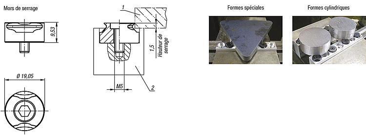 Mors de serrage cylindrique - Excentriques de bridage