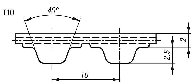 Courroie dentée au mètre profil T - Roues dentées Barreaux dentés Courroies dentées