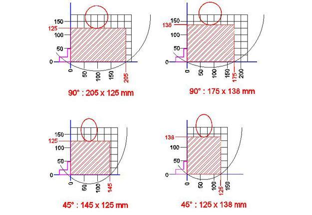 Tronçonneuse pendulaire manuelle - KD 400 PS