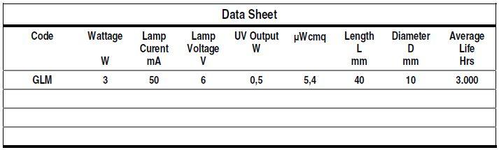 GERMICIDAL QUARTZ LAMPS - Lamp Type: GLM - null