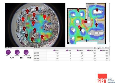 Mapa de calor - Mapea la estancia de las personas en una determinada área