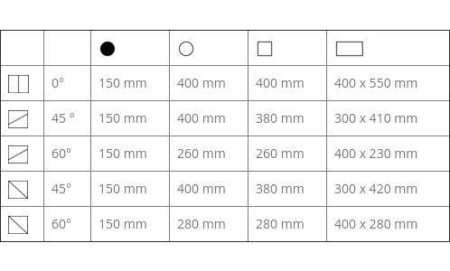 SPECIAL 420 DI – Metallbandsäge - SPECIAL 420 DI – Halbautomatische Metallbandsäge