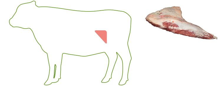 Maminha - Cuts of Beef