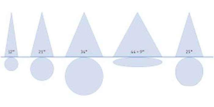 VERONA 1.2R RGB(W) OUTDOOR STRAHLER, BARTHELME NEWSLETTER - null