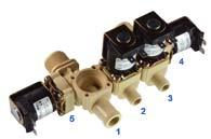 Servo-controlled solenoid valve NC, DN 13 - 19.013.326