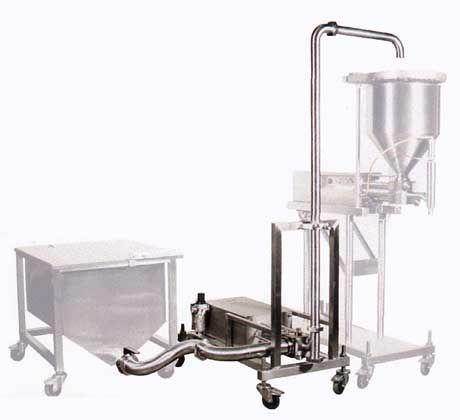 machines - doseersystemen - Transfertpomp voor gevoelige producten