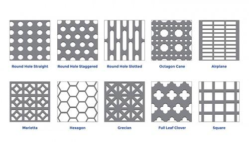 Cupro Nickel Perforated Sheet - ABC