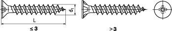 Pozi flat countersunk head chipboard screws - BN 1218