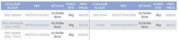 COULISSEAUX DE TÊTE - Fixations pour toitures zinc