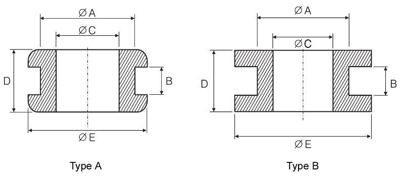NH410 - Passe-fil PVC ouvert - Passe-fils