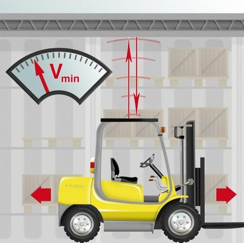Snelheidbegrenzingsystemen - 312-100493W