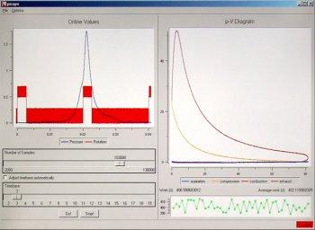 Banc d'essai moteurs, diagramme p-V - Rendement thermique et mécanique (diagramme p-V)