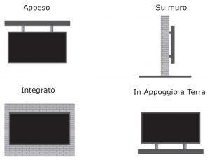 IMAGINIS-Q LED Display Indoor - null