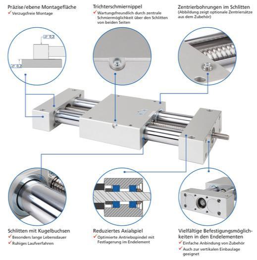EP(X)-II tubular linear unit - Twin tube linear actuator