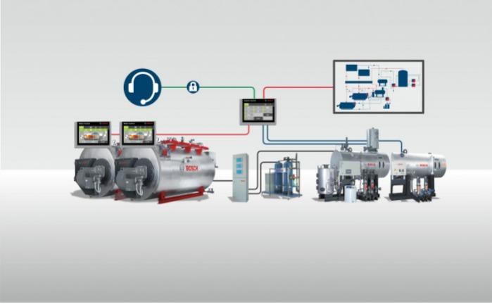 Bosch Sistema de gestão de instalações SCO - Bosch Sistema de gestão de instalações SCO
