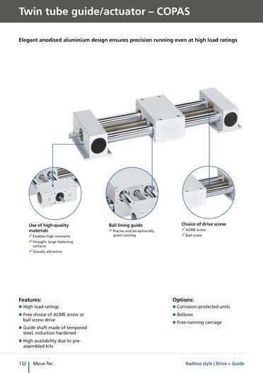 Unités linéaires - COPAS  - Axe linéaire à tubes doubles