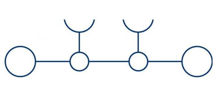 Sistema de conexión por tornillo SRK   SSL - SRK   SSL, el Sistema de conexión por tornillo CONTA-CLIP