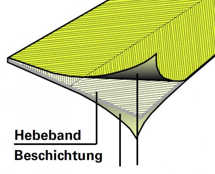 DoRobust - Schlaufenbänder stark - Schlaufenbänder