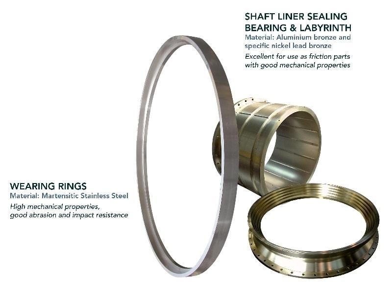 Anneau d'usure, joint d'étanchéité & anneau labyrinthe - Turbines - composants pour turbines hydrauliques