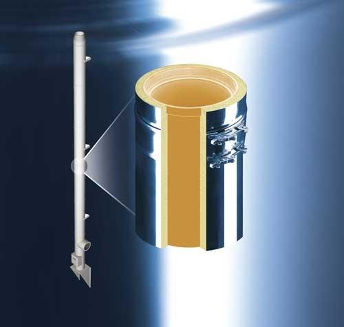 Inox et ultra céramique CONOX plus - Conduits de cheminée
