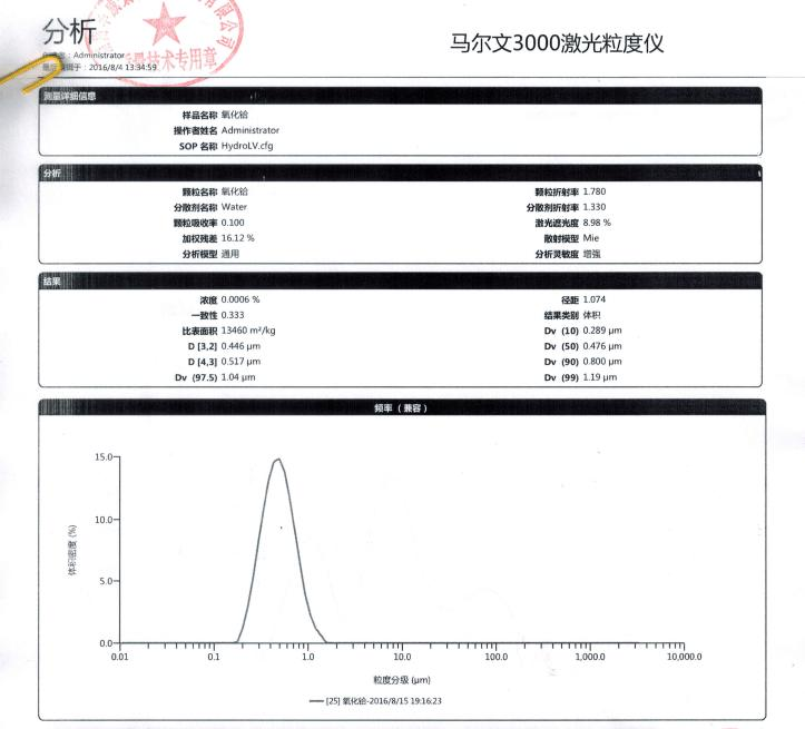 Oxide series - Hafnium oxide-3N