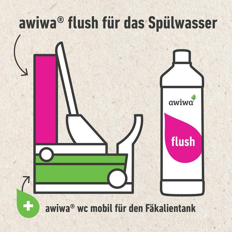 flush – mikrobiologischer Spülwasserzusatz - Camping Reiniger