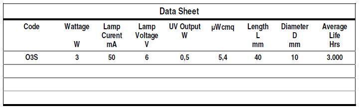 OZONE QUARTZ LAMPS - Lamp Type: O3S - null