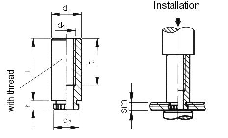Self-clinching fasteners - PEM® - Broaching standoffs for plastics