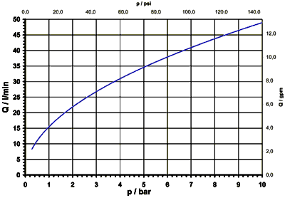 Électrovanne / Vanne à flotteur NF, DN 10, deux... - 21.010.226