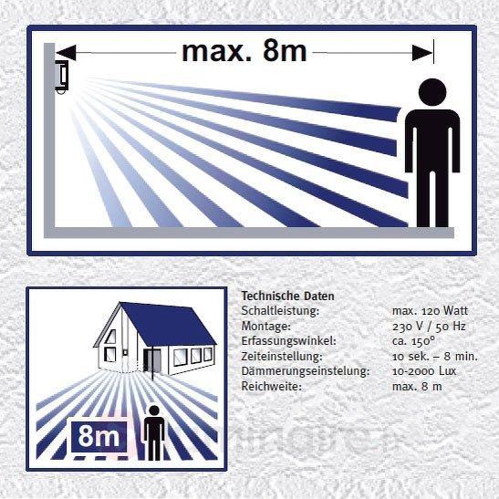 Applique d'extérieur rectangle Long - Appliques d'extérieur inox