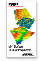 Surface Roughness Measurement - Essential for Technology