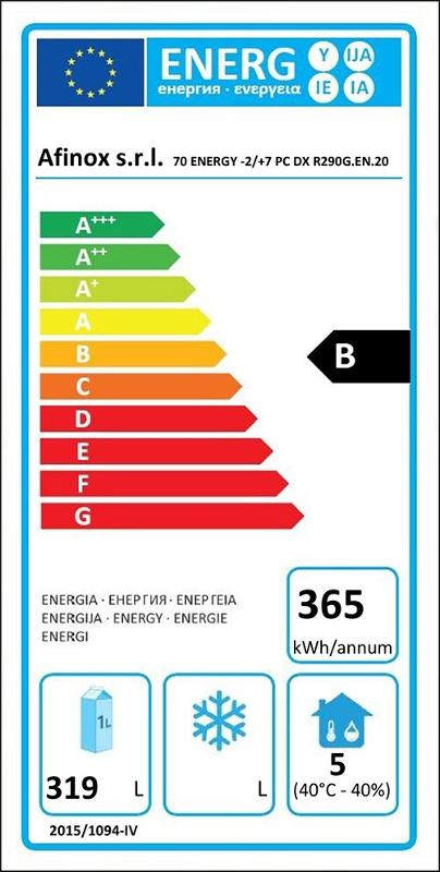 Energy 700 - null