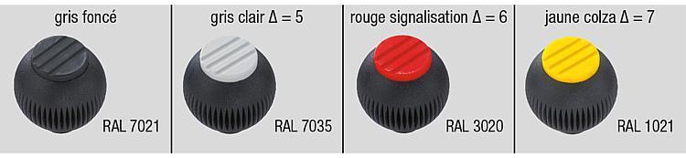 Poignée boule - Poignées et boutons