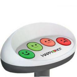 Customer satisfaction analysis - Services