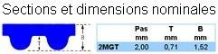 Courroies dentées en neoprène - Courroies Powergrip® GT3 - 2MGT