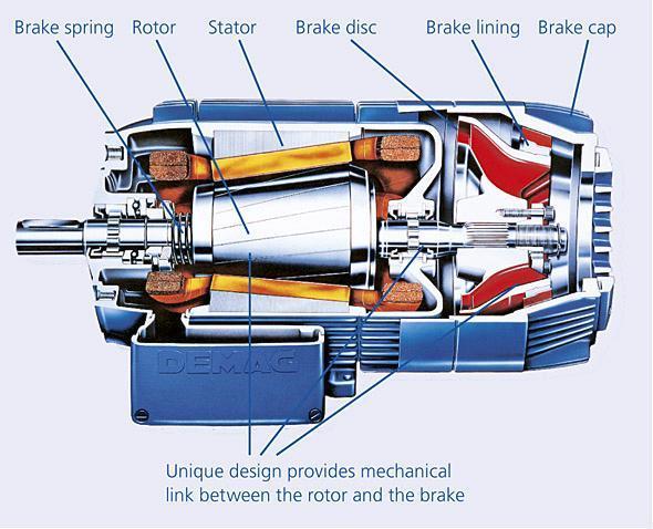 Demag conical-rotor brake motors - Simple, robust and reliable - Demag conical-rotor brake motors