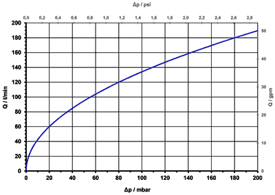 2/2-way drain valve, DN 40, vacuum controlled - 04.040.115
