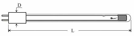 DOUPLE-TUBE GERMICIDAL LAMPS - Type: GLBTS-P4 Bi-Tube