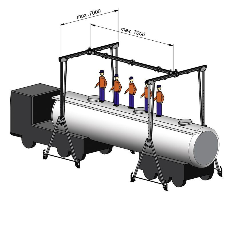 Aluminium gantry crane RHPK - Aluminium gantry cranes