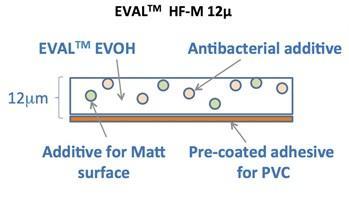 EVAL HF-M 12µ - Wallpaper