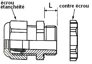 NH349 - Presse-étoupe étanche - Presse-étoupes