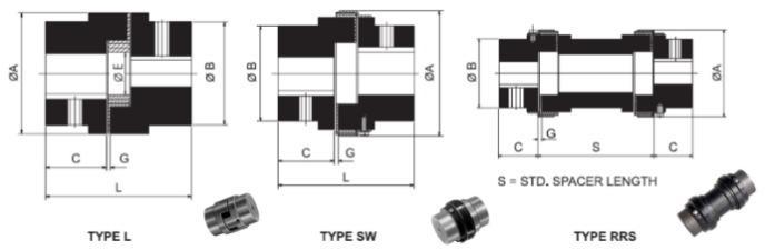 Accouplement élastique à flector polyuréthane , SW RATHI - Accouplement élastique à flector polyuréthane , SW RATHI
