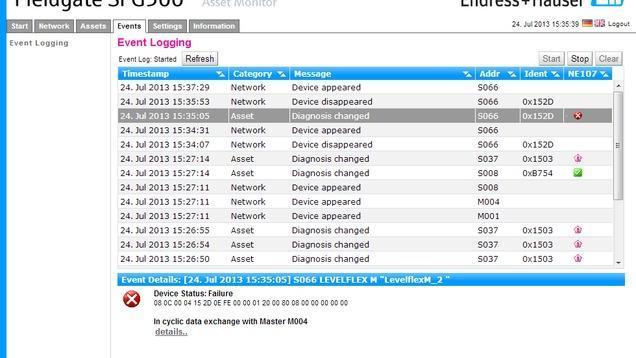 composants systeme enregistreur datamanager - passerelle ethernet profibus FG500