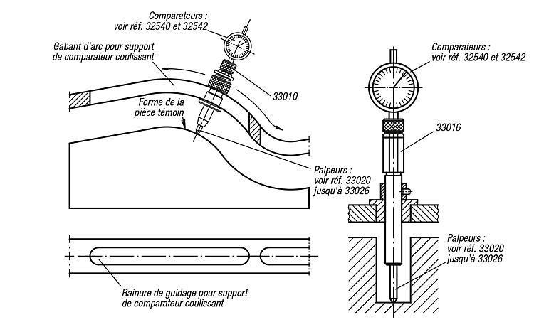 Prolongateur pour comparateur - Eléments pour montage de contrôle