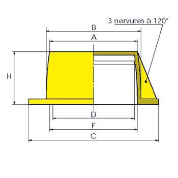 N110 - Capes à nervures - Capes coiffantes lisses multi-usages