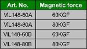 Soporte magnético - INSTRUMENTOS DE MEDICIÓN