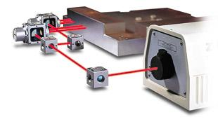 Stage Position Metrology - ZMI™ Series Displacement Measuring Interferometers