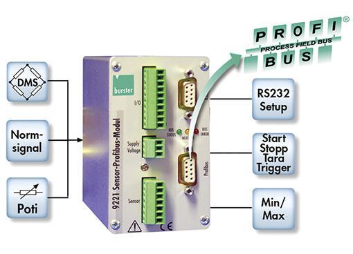 Amplificateur de signal - 9221 - Amplificateur de signal - 9221