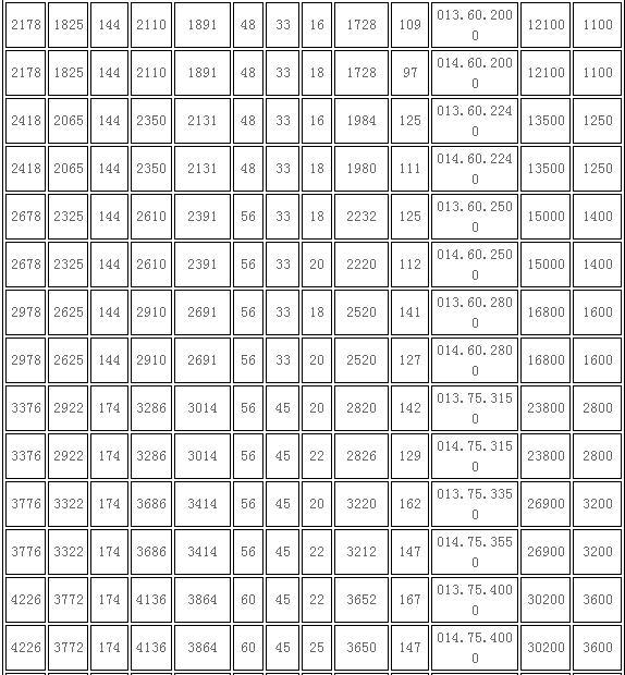 Roulement d'orientation - Engrenage interne Type de bille de contact à quatre points
