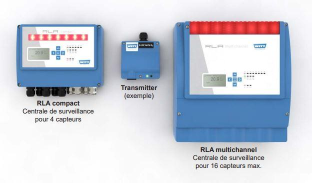 SURVEILLANCE DE L'AIR AMBIANT RLA  - Compact / multichannel